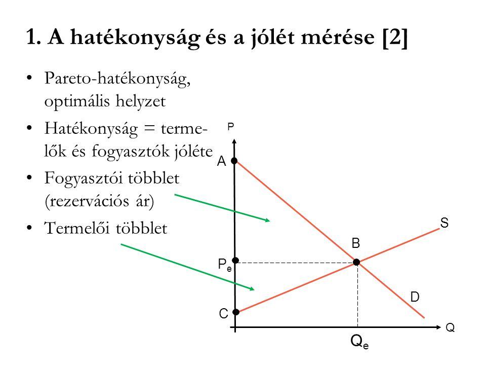 1. A hatékonyság és a jólét mérése [2]